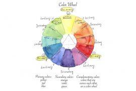 Kleurencirkel interieur
