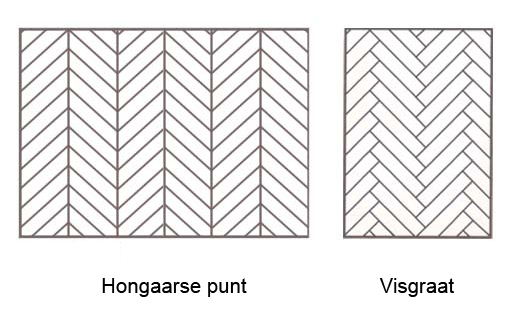 Verschil tussen Hongaarse punt en visgraat vloer